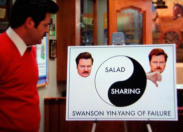 Swanson Yin-Yang of Failure