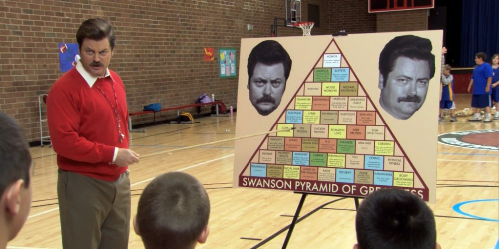 Behold the Swanson Pyramid of Greatness