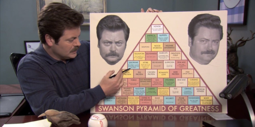 Ron Swanson explains the Swanson Pyramid of Greatness
